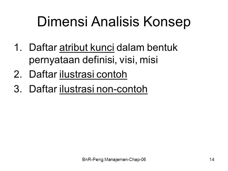 Dimensi Analisis Konsep