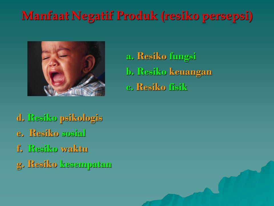 Manfaat Negatif Produk (resiko persepsi)