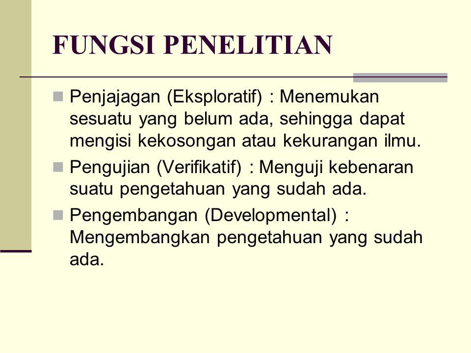 FUNGSI PENELITIAN Penjajagan (Eksploratif) : Menemukan sesuatu yang belum ada, sehingga dapat mengisi kekosongan atau kekurangan ilmu.
