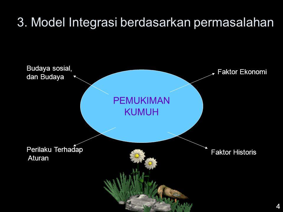 3. Model Integrasi berdasarkan permasalahan