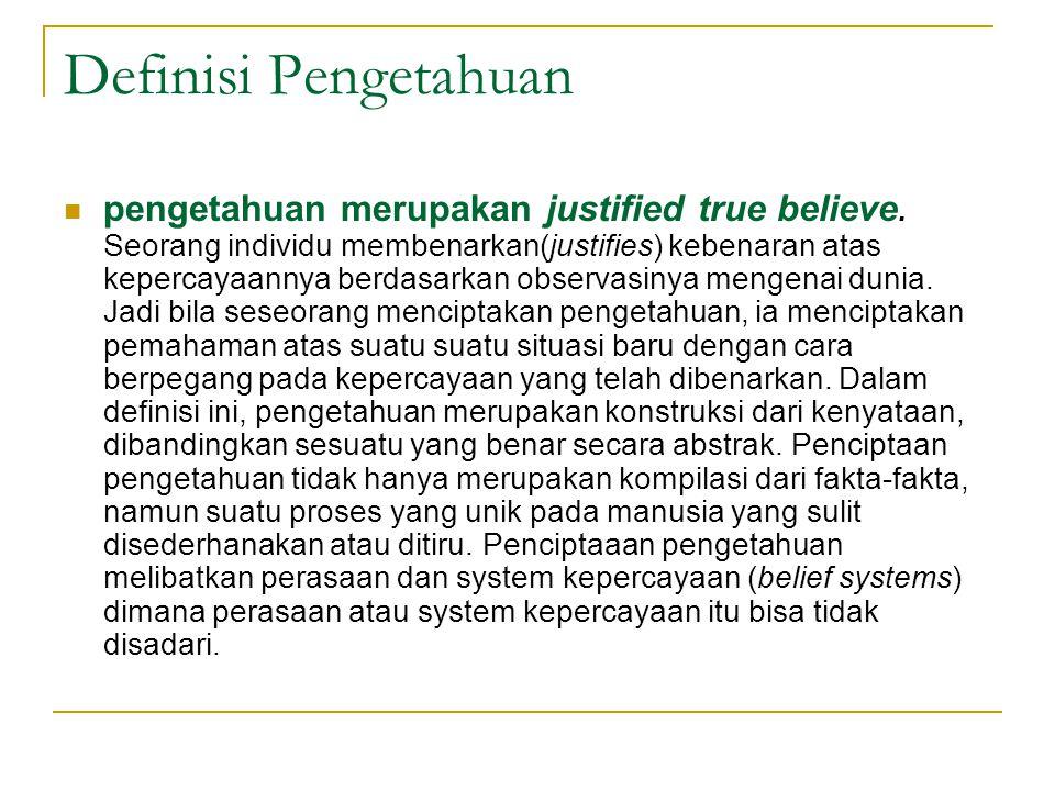 Definisi Pengetahuan