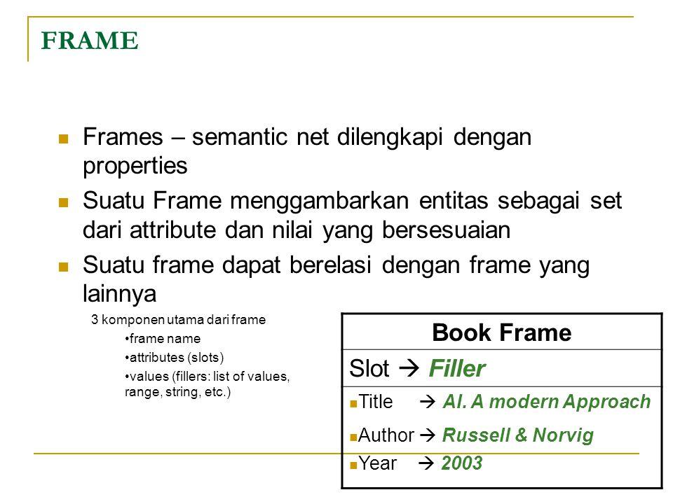 FRAME Frames – semantic net dilengkapi dengan properties
