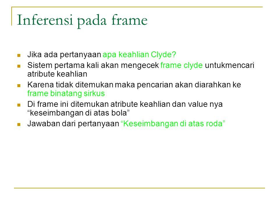 Inferensi pada frame Jika ada pertanyaan apa keahlian Clyde