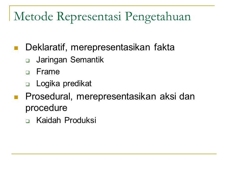 Metode Representasi Pengetahuan