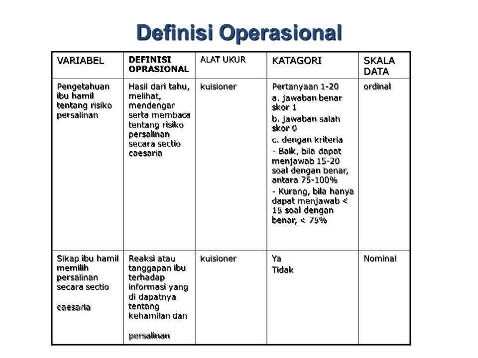 Definisi Operasional VARIABEL KATAGORI SKALA DATA DEFINISI OPRASIONAL