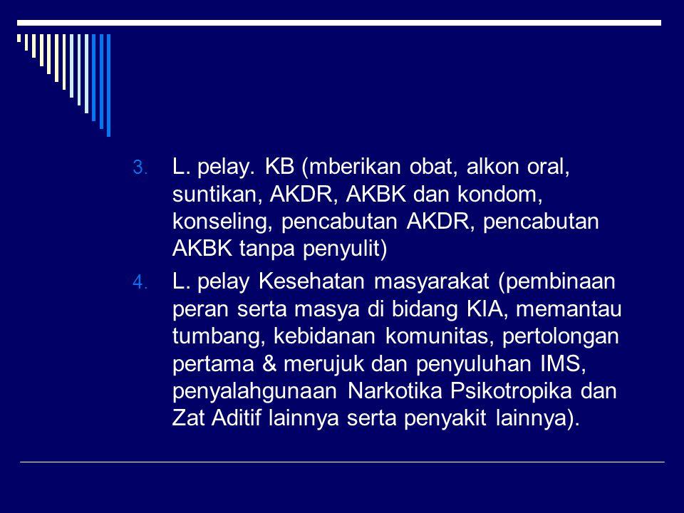 L. pelay. KB (mberikan obat, alkon oral, suntikan, AKDR, AKBK dan kondom, konseling, pencabutan AKDR, pencabutan AKBK tanpa penyulit)