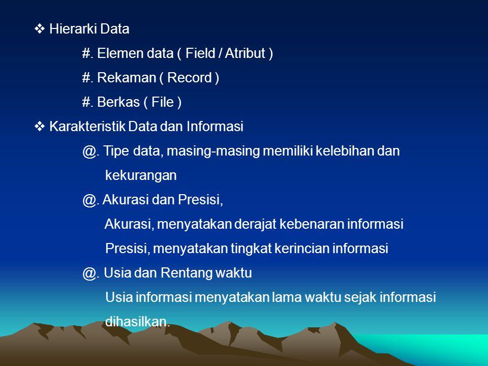 Hierarki Data #. Elemen data ( Field / Atribut ) #. Rekaman ( Record ) #. Berkas ( File ) Karakteristik Data dan Informasi.