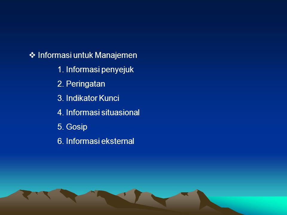 Informasi untuk Manajemen