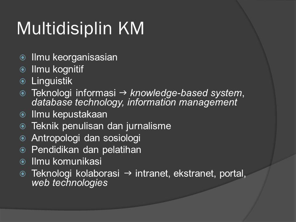 Multidisiplin KM Ilmu keorganisasian Ilmu kognitif Linguistik