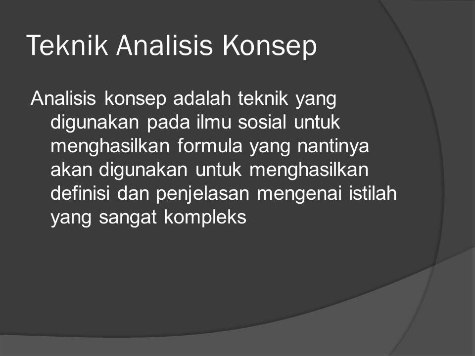 Teknik Analisis Konsep