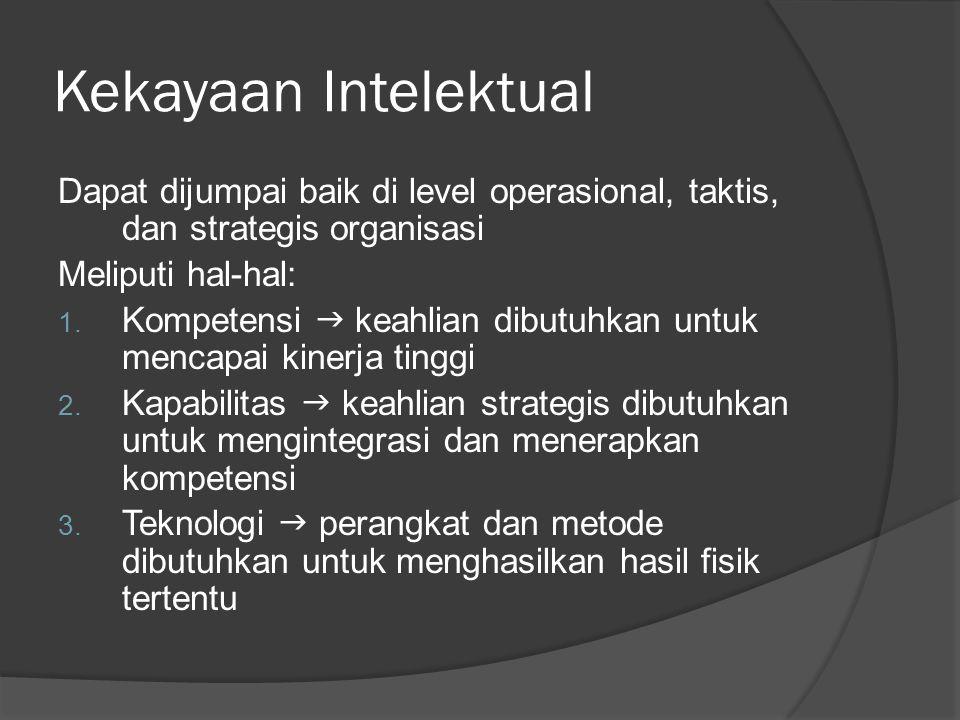 Kekayaan Intelektual Dapat dijumpai baik di level operasional, taktis, dan strategis organisasi. Meliputi hal-hal: