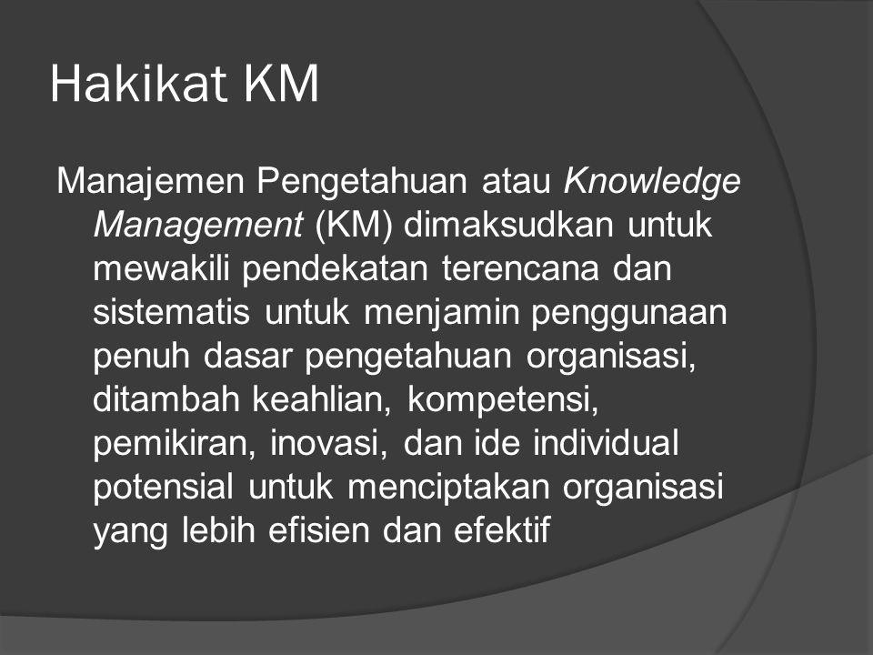 Hakikat KM