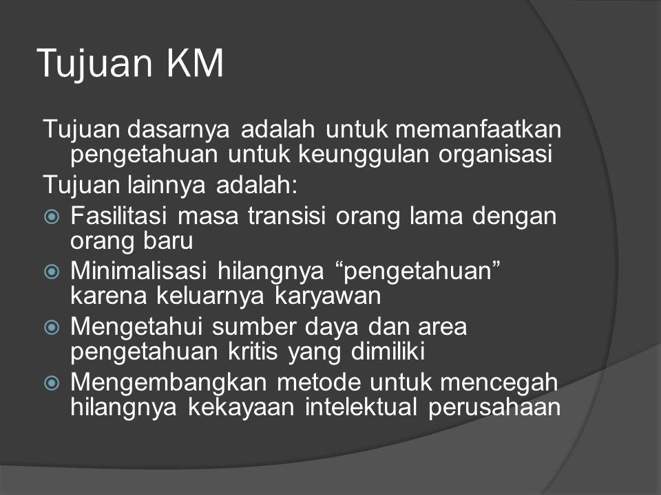 Tujuan KM Tujuan dasarnya adalah untuk memanfaatkan pengetahuan untuk keunggulan organisasi. Tujuan lainnya adalah: