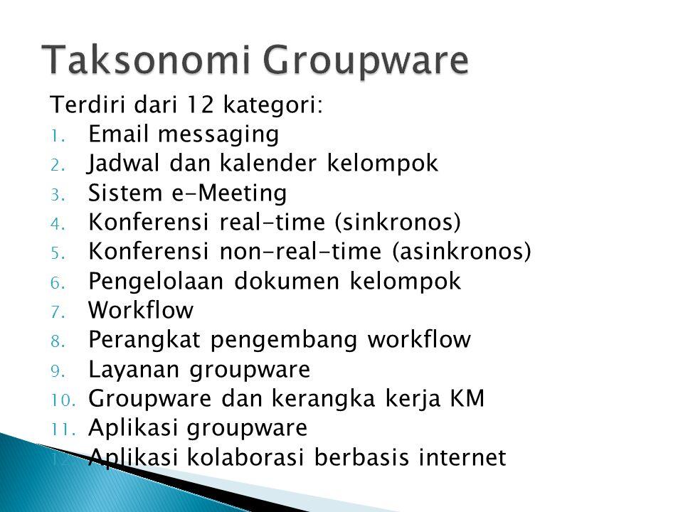 Taksonomi Groupware Terdiri dari 12 kategori: Email messaging