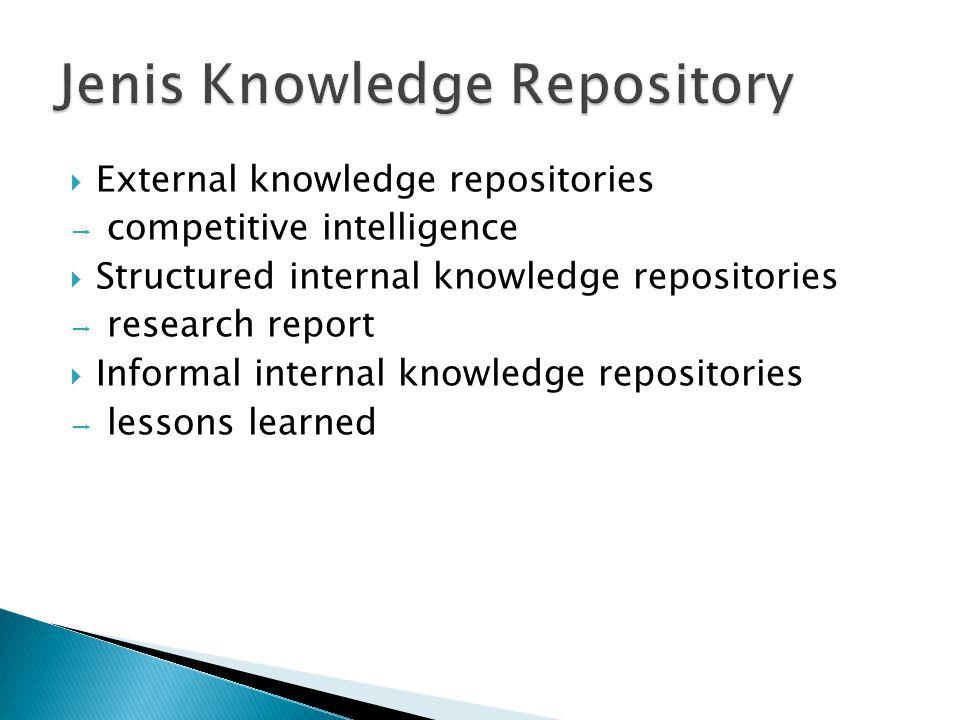 Jenis Knowledge Repository