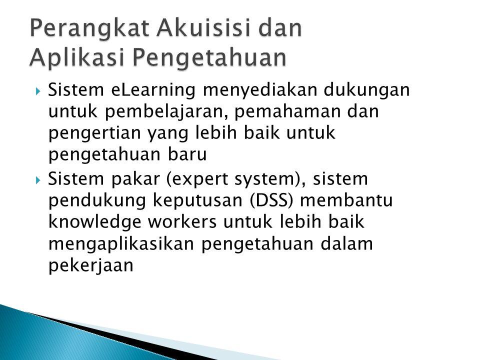 Perangkat Akuisisi dan Aplikasi Pengetahuan