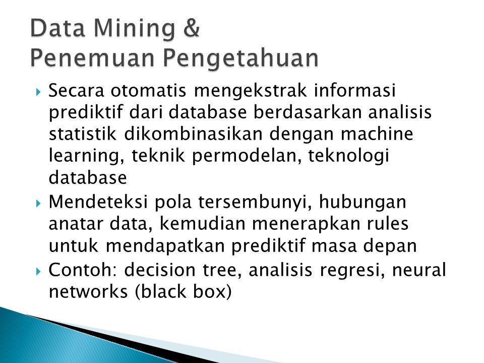 Data Mining & Penemuan Pengetahuan