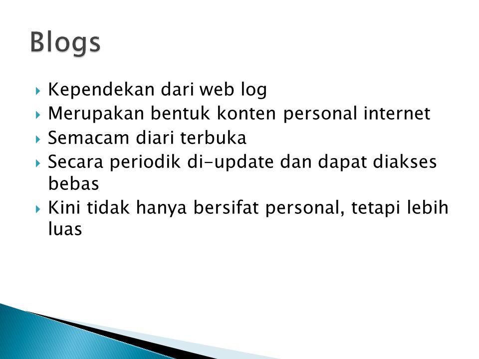 Blogs Kependekan dari web log