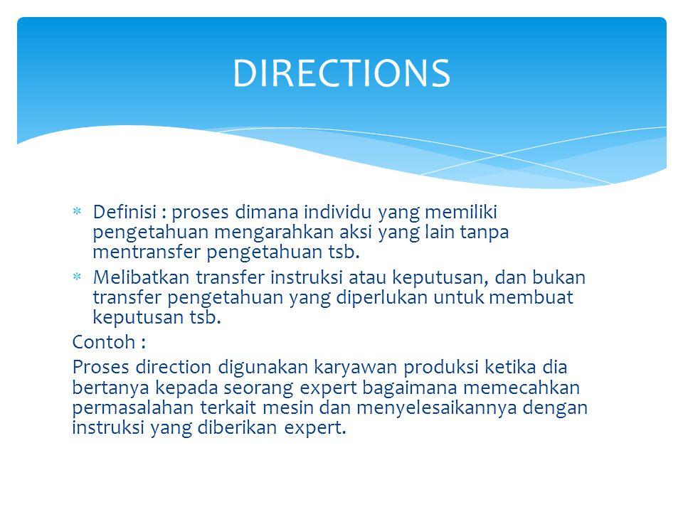 DIRECTIONS Definisi : proses dimana individu yang memiliki pengetahuan mengarahkan aksi yang lain tanpa mentransfer pengetahuan tsb.