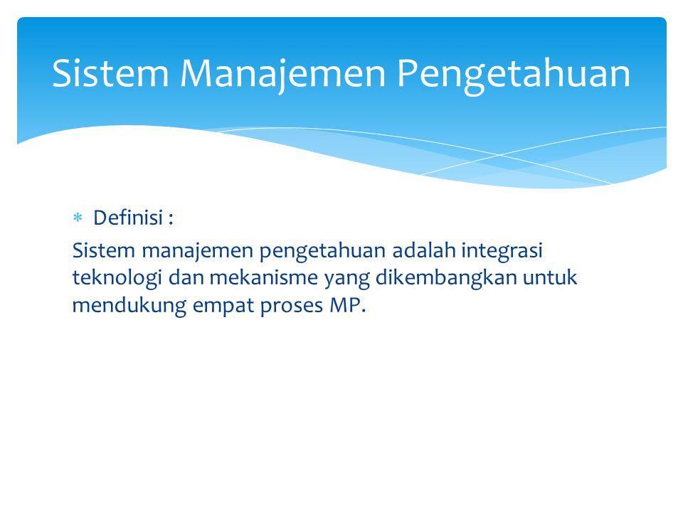 Sistem Manajemen Pengetahuan