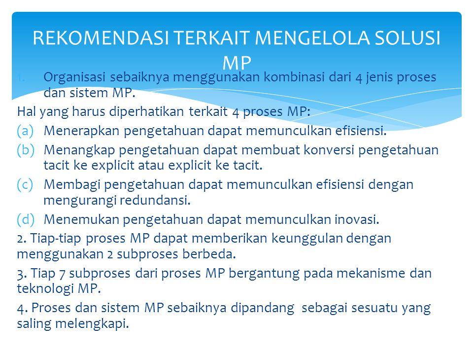REKOMENDASI TERKAIT MENGELOLA SOLUSI MP