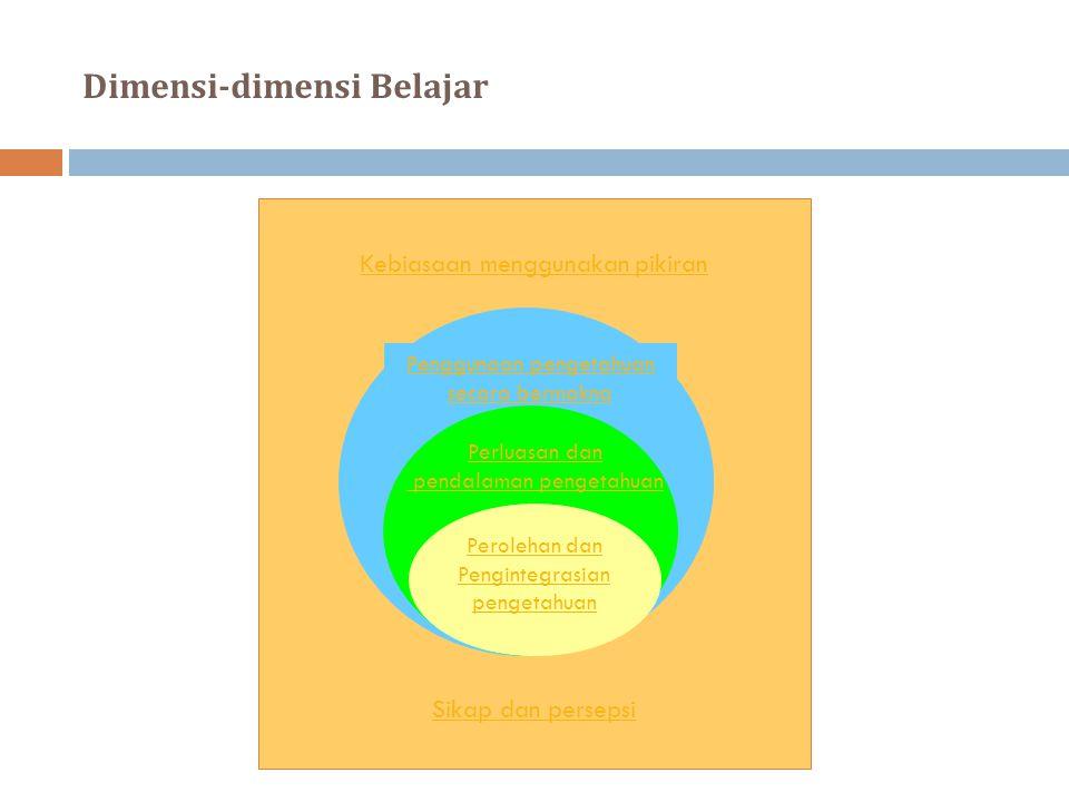 Dimensi-dimensi Belajar
