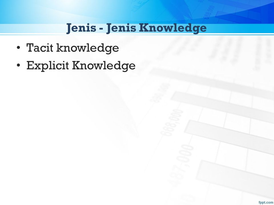 Jenis - Jenis Knowledge
