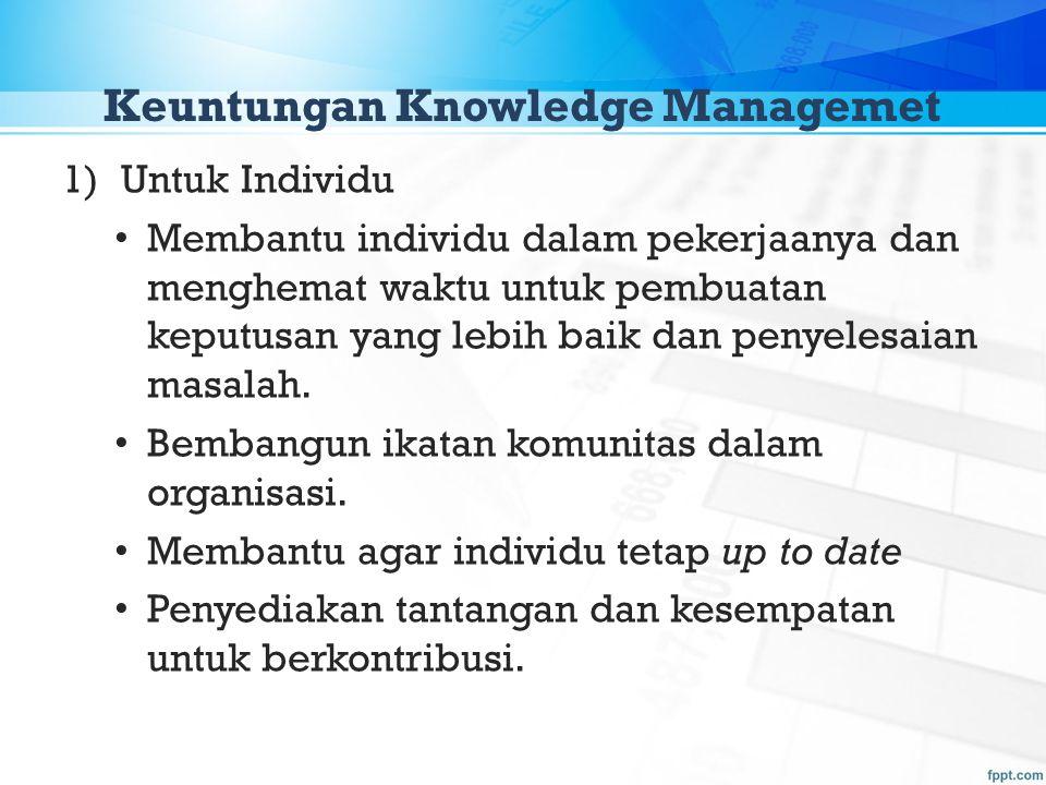 Keuntungan Knowledge Managemet