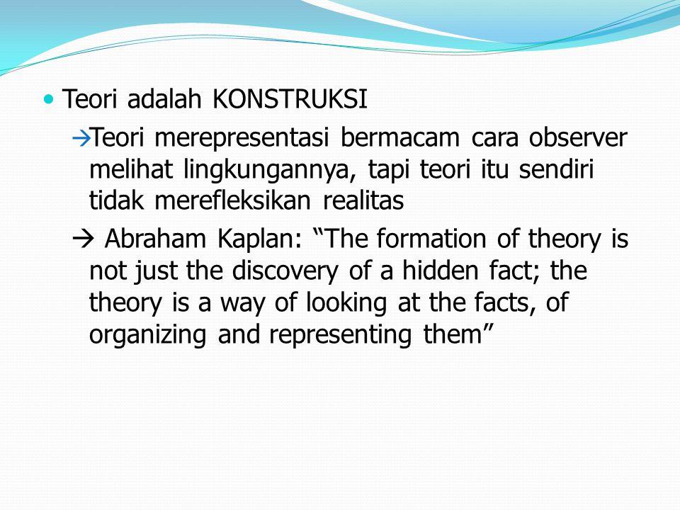 Teori adalah KONSTRUKSI