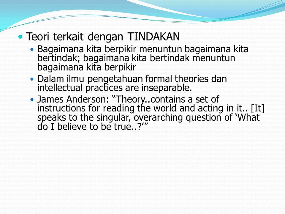 Teori terkait dengan TINDAKAN