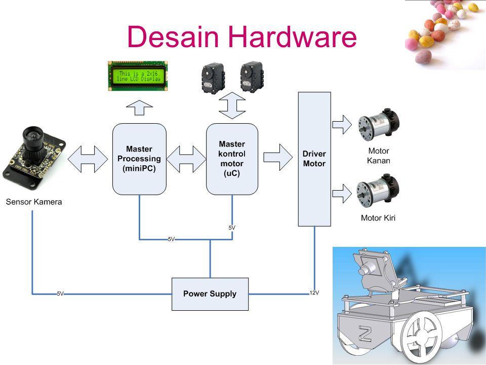 Desain Hardware