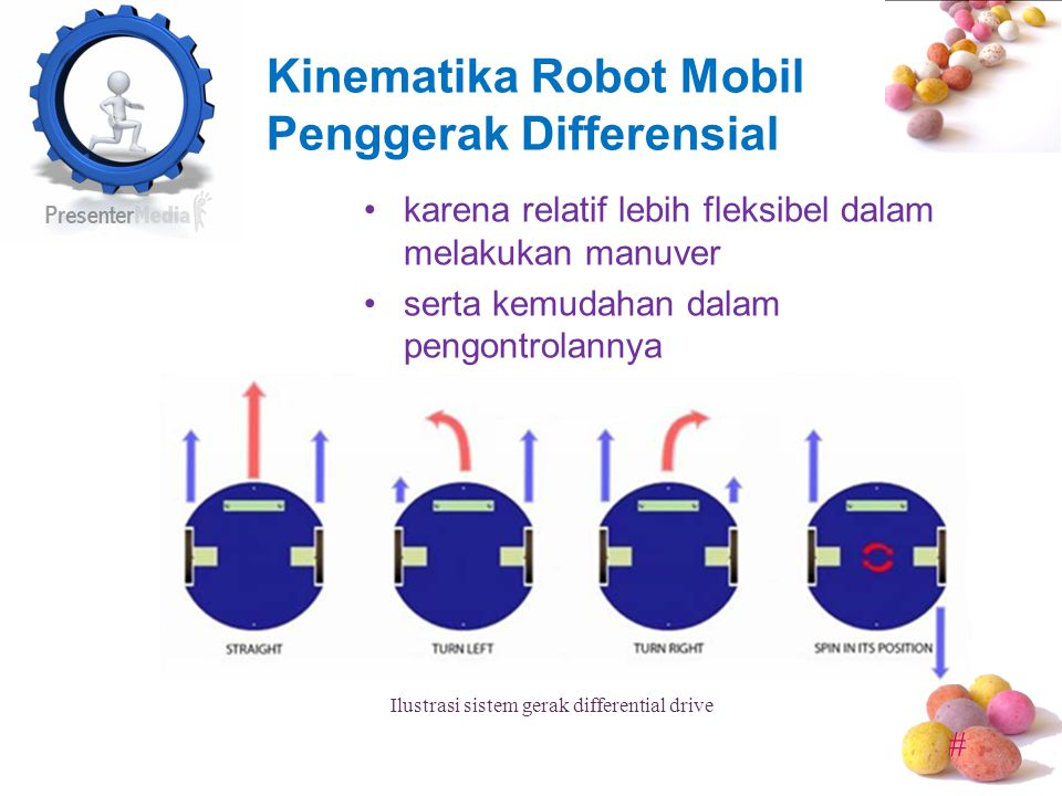 Kinematika Robot Mobil Penggerak Differensial