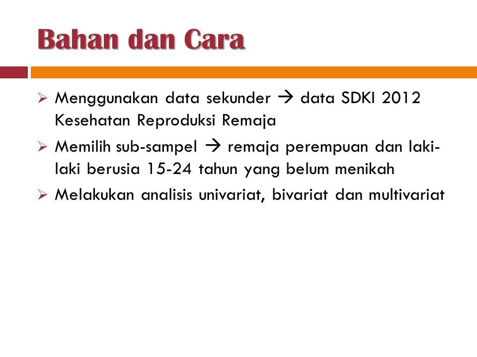 Bahan dan Cara Menggunakan data sekunder  data SDKI 2012 Kesehatan Reproduksi Remaja.