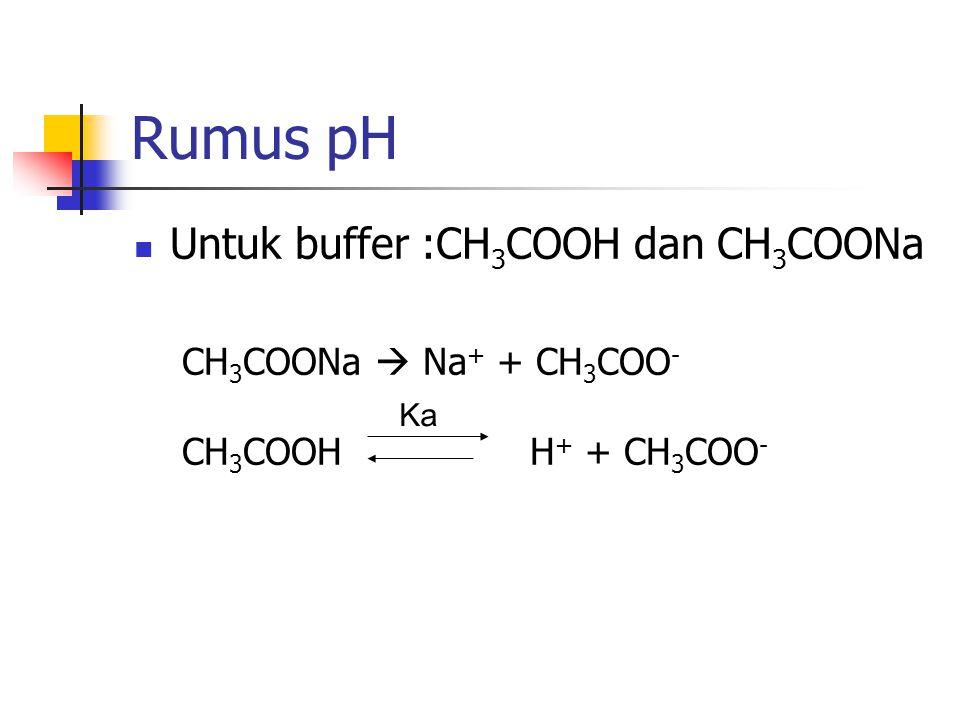 Rumus pH Untuk buffer :CH3COOH dan CH3COONa CH3COONa  Na+ + CH3COO-