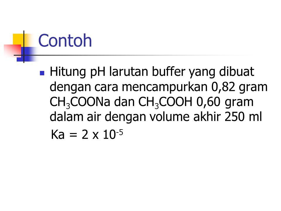 Contoh Hitung pH larutan buffer yang dibuat dengan cara mencampurkan 0,82 gram CH3COONa dan CH3COOH 0,60 gram dalam air dengan volume akhir 250 ml.