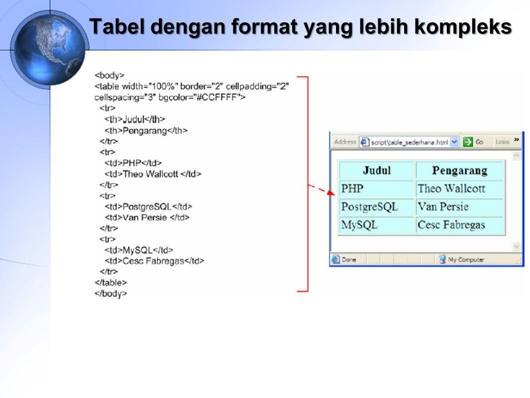 Tabel dengan format yang lebih kompleks