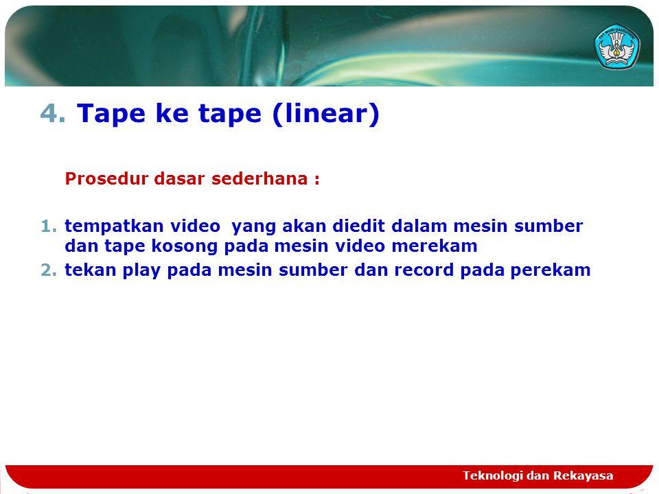Tape ke tape (linear) Prosedur dasar sederhana :