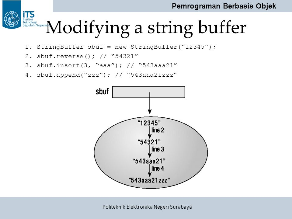 Modifying a string buffer