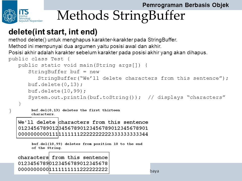 Methods StringBuffer delete(int start, int end)