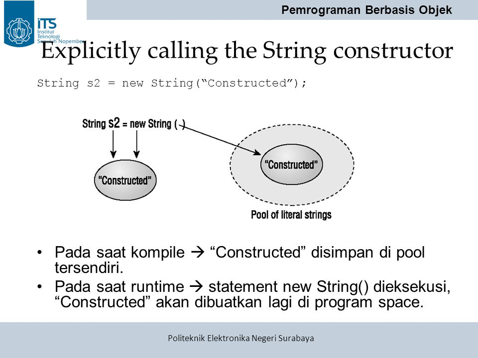 Explicitly calling the String constructor
