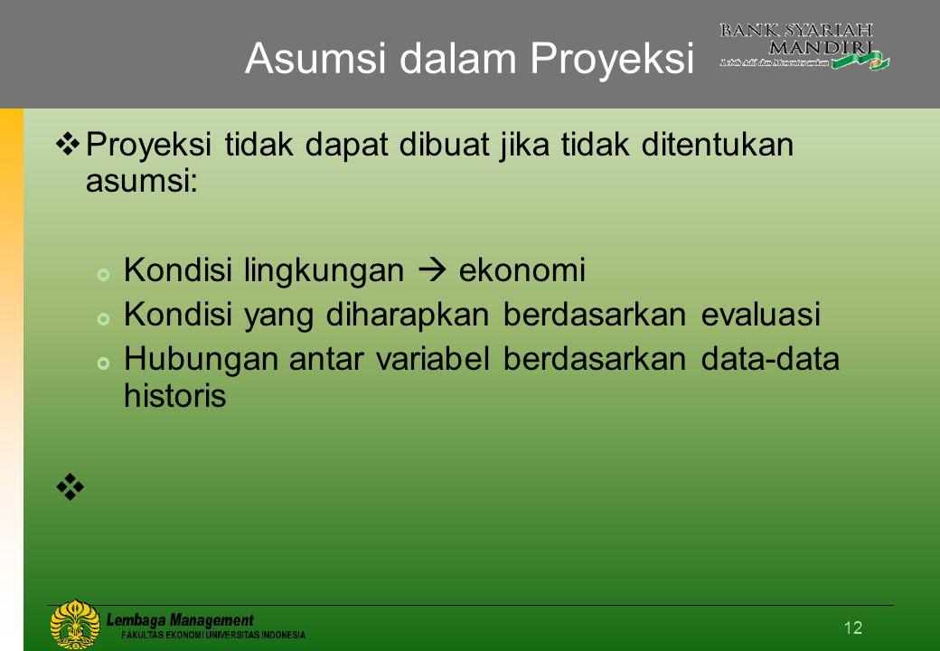 Asumsi dalam Proyeksi Proyeksi tidak dapat dibuat jika tidak ditentukan asumsi: Kondisi lingkungan  ekonomi.