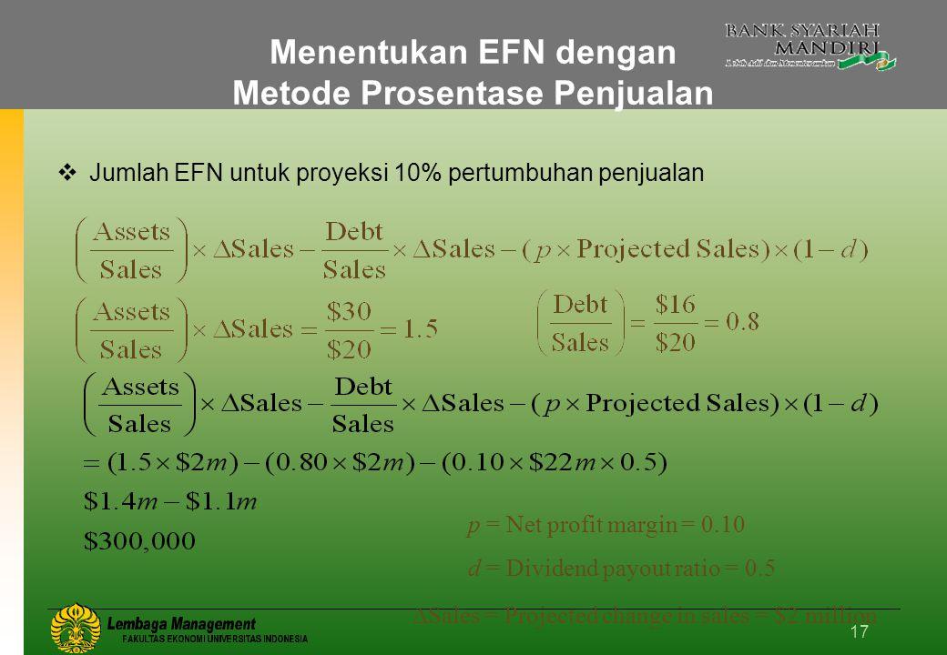Menentukan EFN dengan Metode Prosentase Penjualan