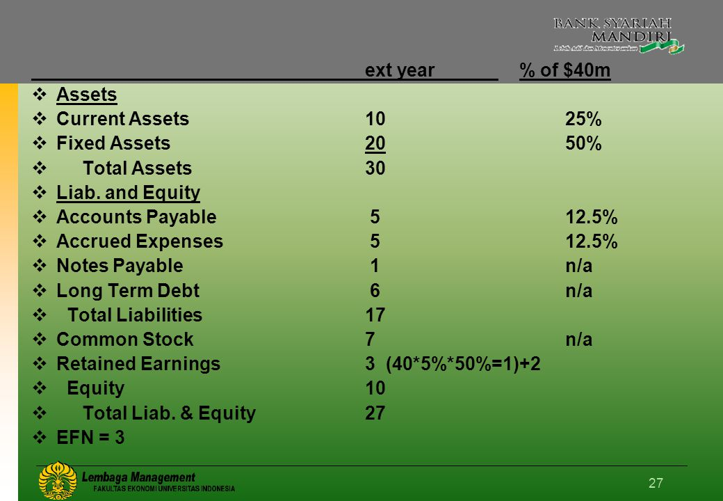 ext year % of $40m Assets. Current Assets 10 25% Fixed Assets 20 50% Total Assets 30.