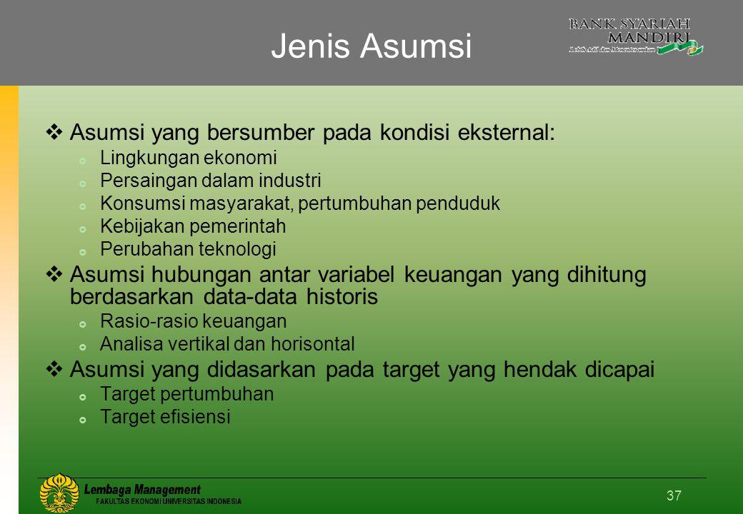 Jenis Asumsi Asumsi yang bersumber pada kondisi eksternal: