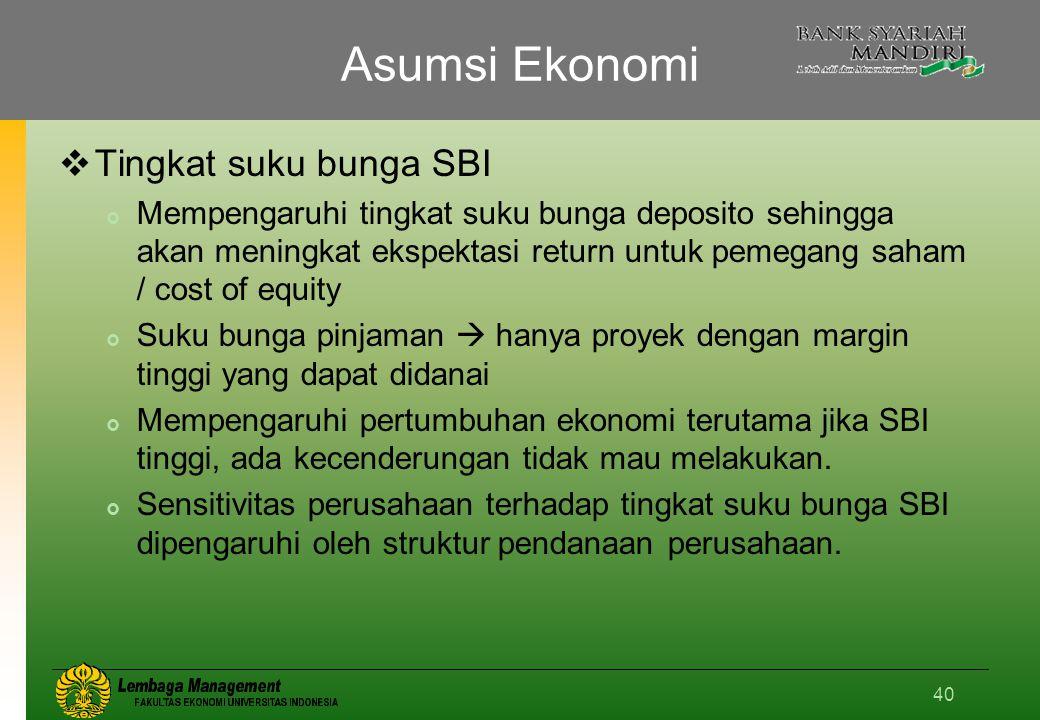 Asumsi Ekonomi Tingkat suku bunga SBI