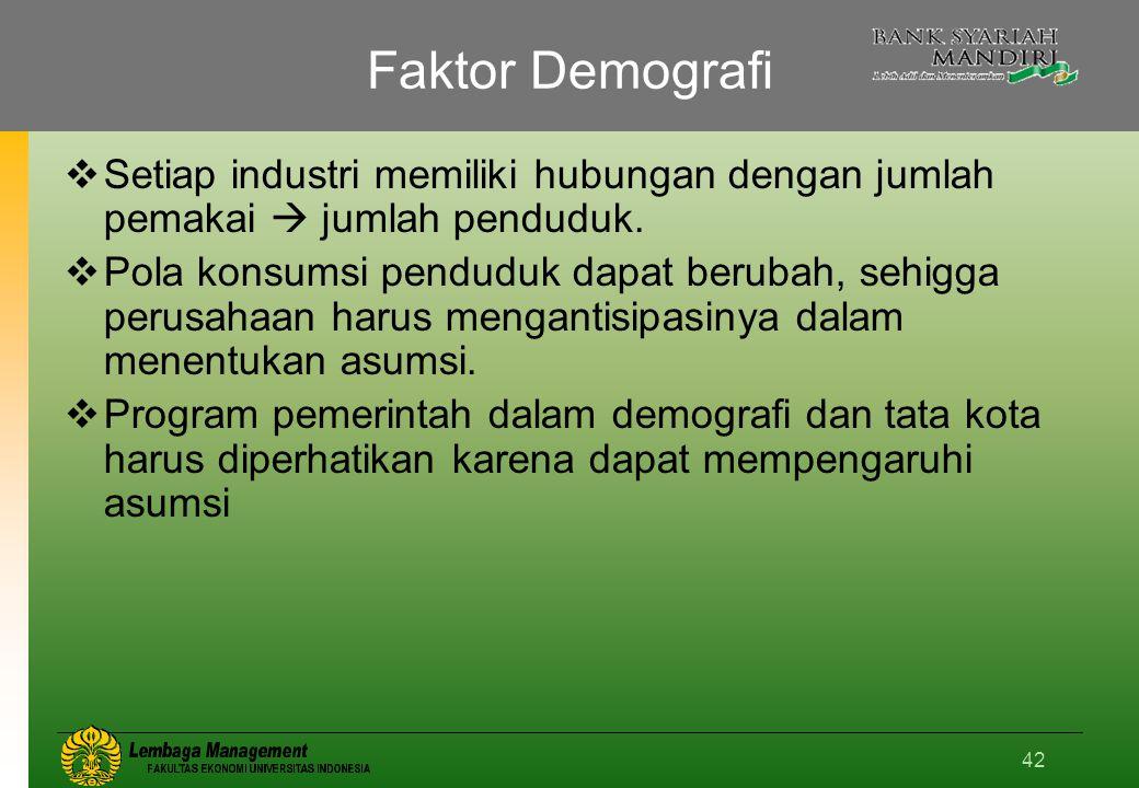 Faktor Demografi Setiap industri memiliki hubungan dengan jumlah pemakai  jumlah penduduk.