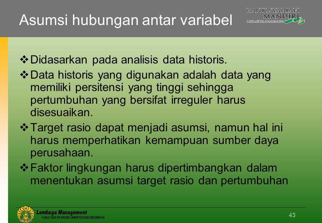 Asumsi hubungan antar variabel
