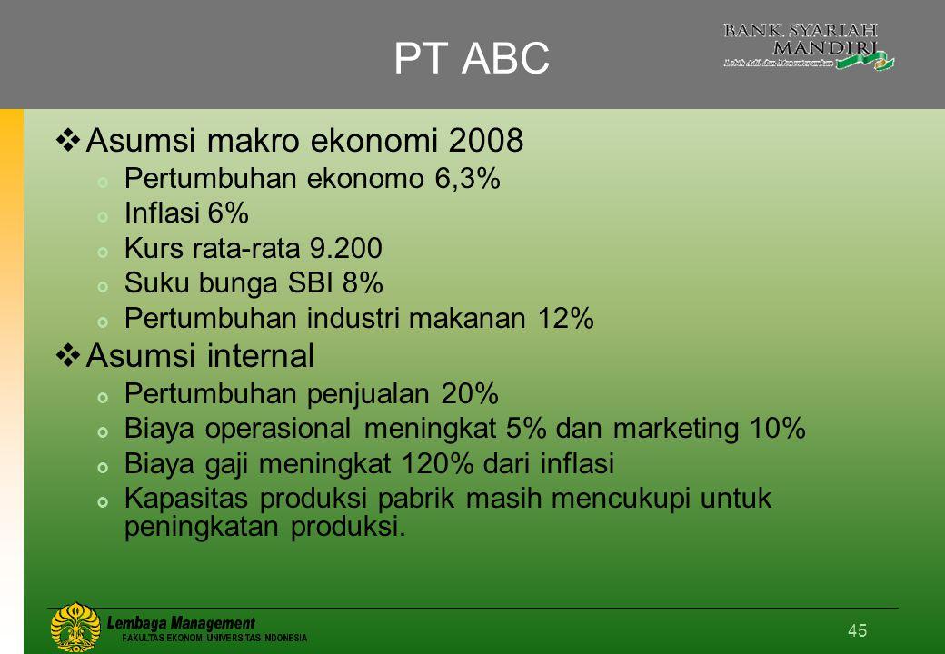 PT ABC Asumsi makro ekonomi 2008 Asumsi internal