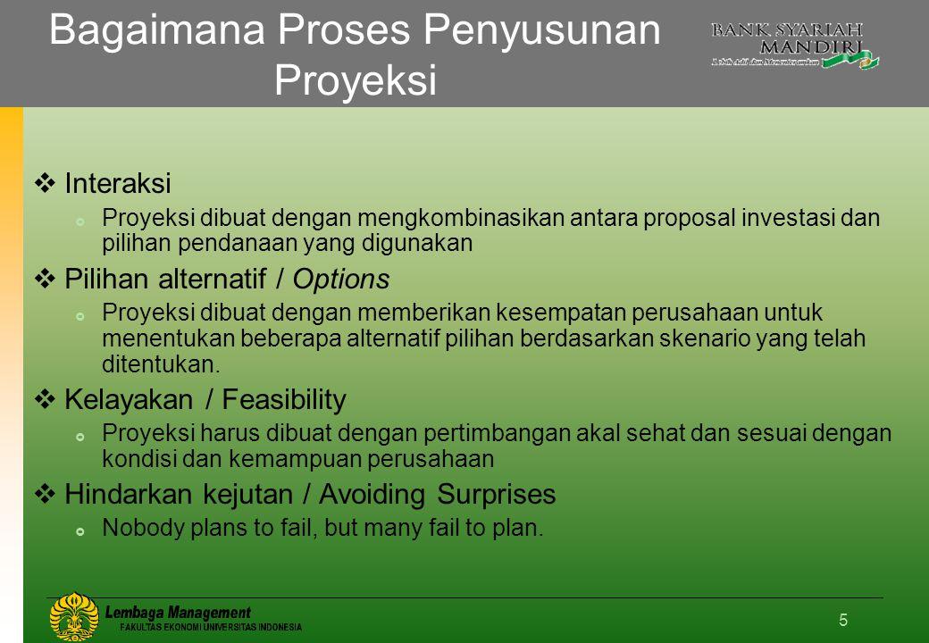 Bagaimana Proses Penyusunan Proyeksi