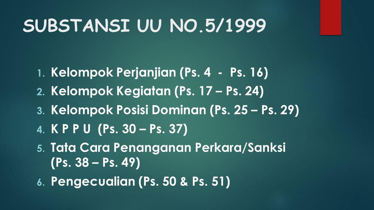 SUBSTANSI UU NO.5/1999 Kelompok Perjanjian (Ps. 4 - Ps. 16)